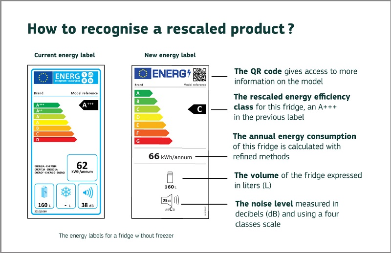 energy_labels_focus_article