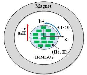 magneticcool (1)