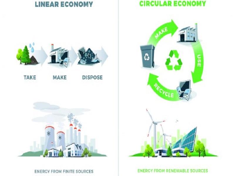 circular-economy-energy-solutions-696x392